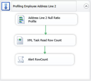 Address Line 2 Profiling and XML Task container